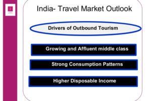 india-info-presentation-10-638
