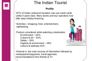 india tourist profile
